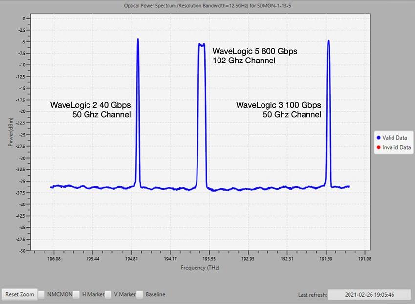 Optical Power Spectrum graphic